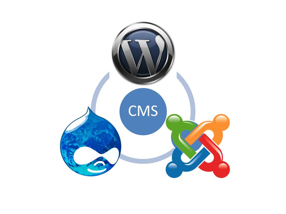 Виды CMS и лучшая CMS для сайта